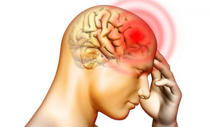 Headaches Help!